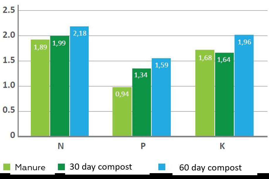 https://btu-center.com/upload/publication/2019/%D0%BA%D0%BE%D0%BC%D0%BF%D0%BE%D1%81%D1%82%D1%83%D0%B2%D0%B0%D0%BD%D0%BD%D1%8F/%D1%80%D0%B8%D1%812.JPG